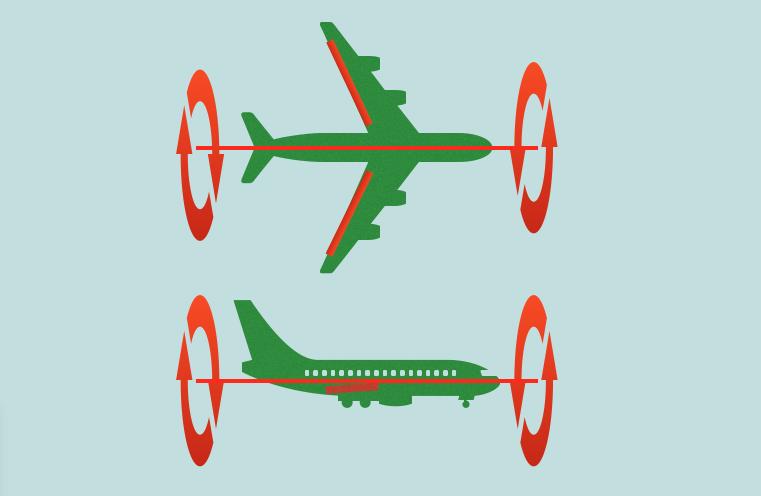 エルロン(固定翼と回転翼の違い)