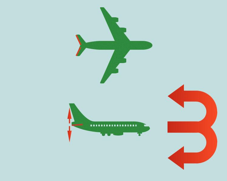 エレベーター(固定翼と回転翼の違い)